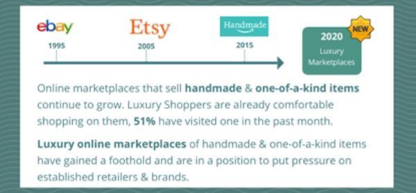 handmade-luxury-shopping-infographic