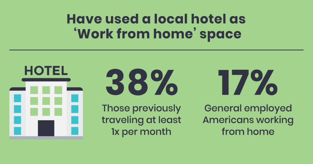 used-hotel-as-work-from-home-space-infographic
