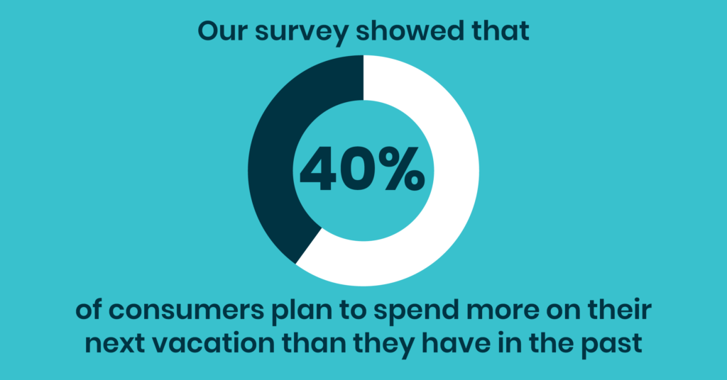 consumer-travel-spending-infographic