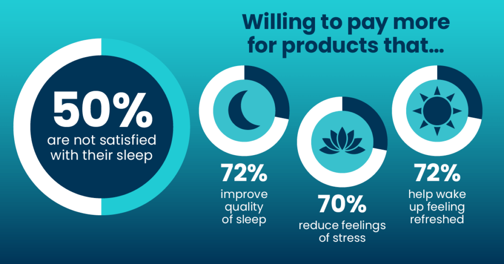 360-mr-natural-sleep-products-1200x628